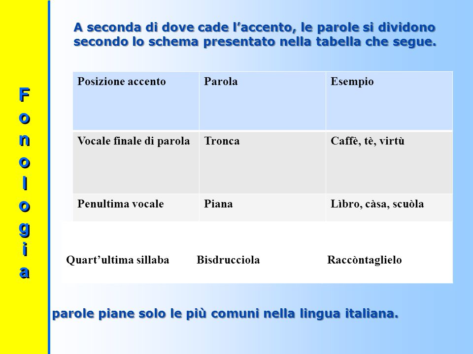 A seconda di dove cade l'accento, le parole si dividono secondo lo schema presentato nella tabella che segue.
