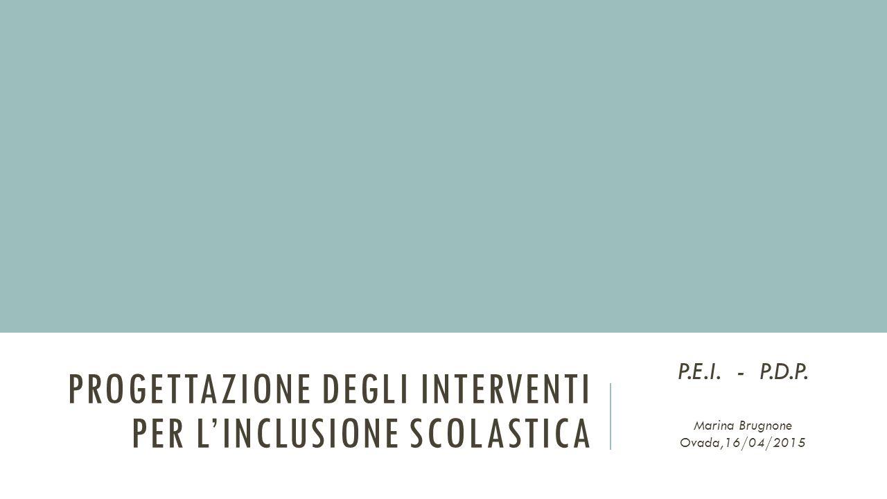 PROGETTAZIONE DEGLI INTERVENTI PER L'INCLUSIONE SCOLASTICA