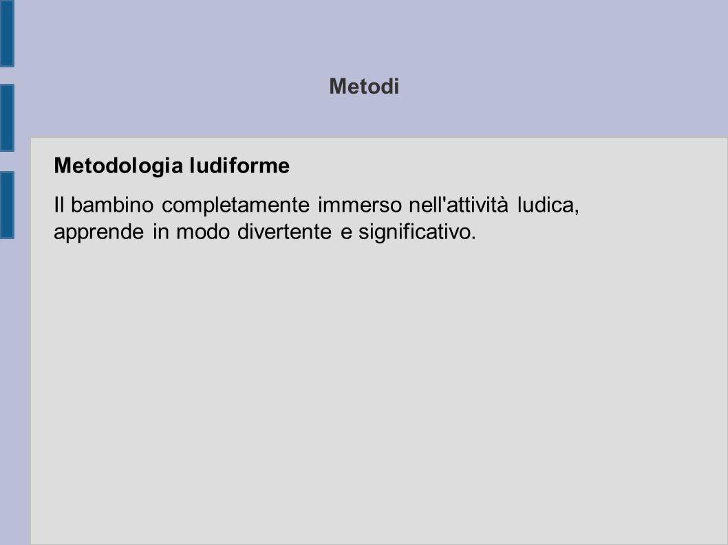Metodi Metodologia ludiforme.