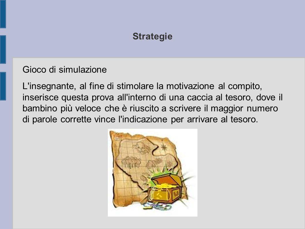 Strategie Gioco di simulazione.
