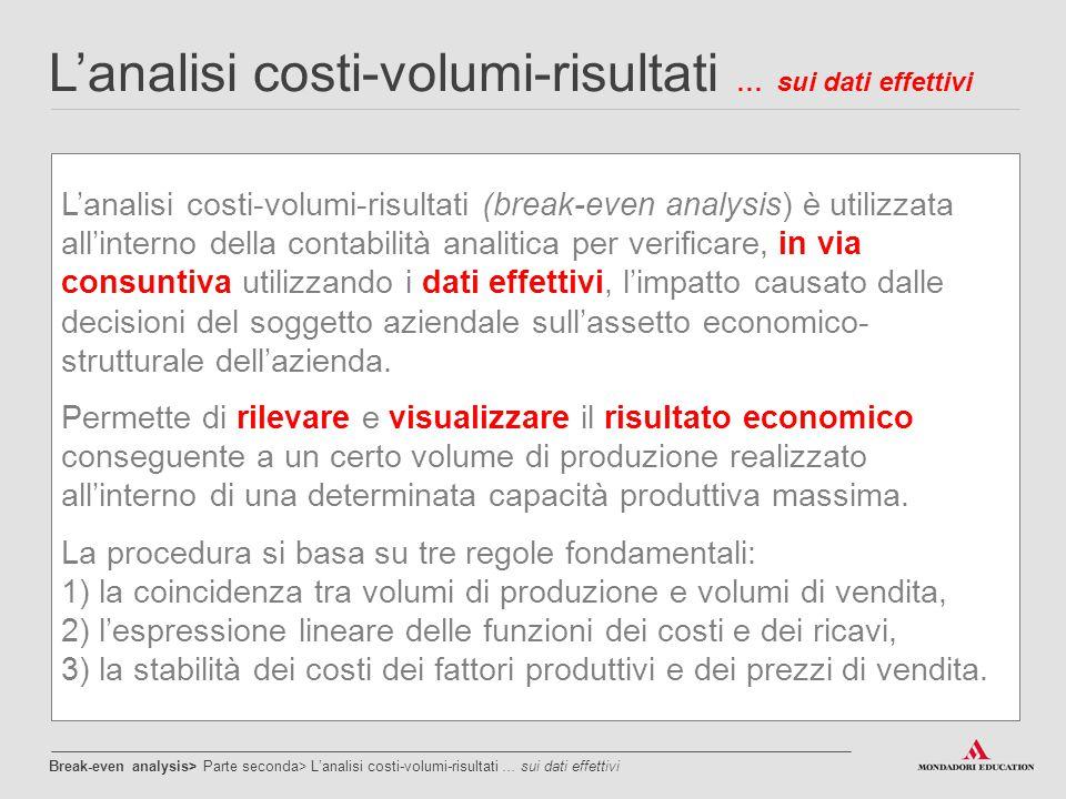 L'analisi costi-volumi-risultati … sui dati effettivi