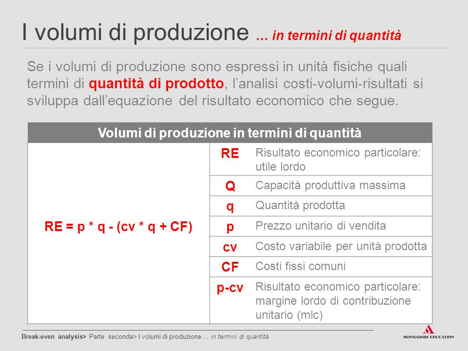 Volumi di produzione in termini di quantità