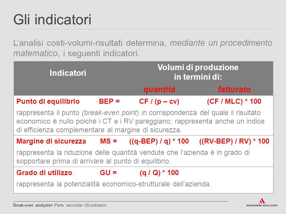 Gli indicatori L'analisi costi-volumi-risultati determina, mediante un procedimento matematico, i seguenti indicatori.