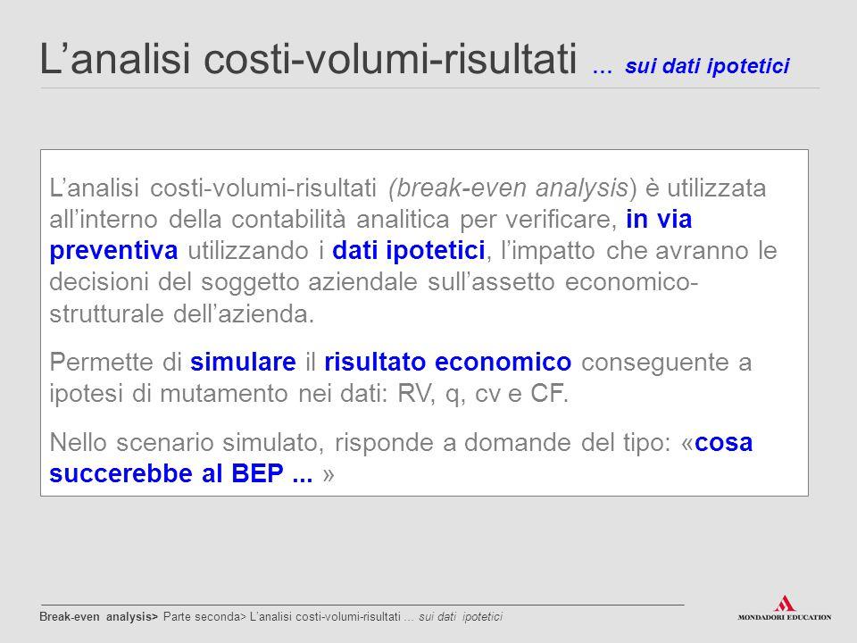 L'analisi costi-volumi-risultati … sui dati ipotetici