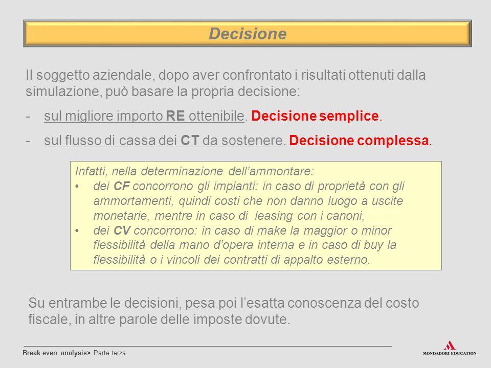 Decisione Il soggetto aziendale, dopo aver confrontato i risultati ottenuti dalla simulazione, può basare la propria decisione: