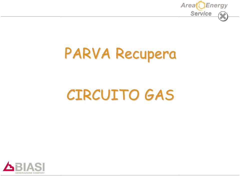 PARVA Recupera CIRCUITO GAS