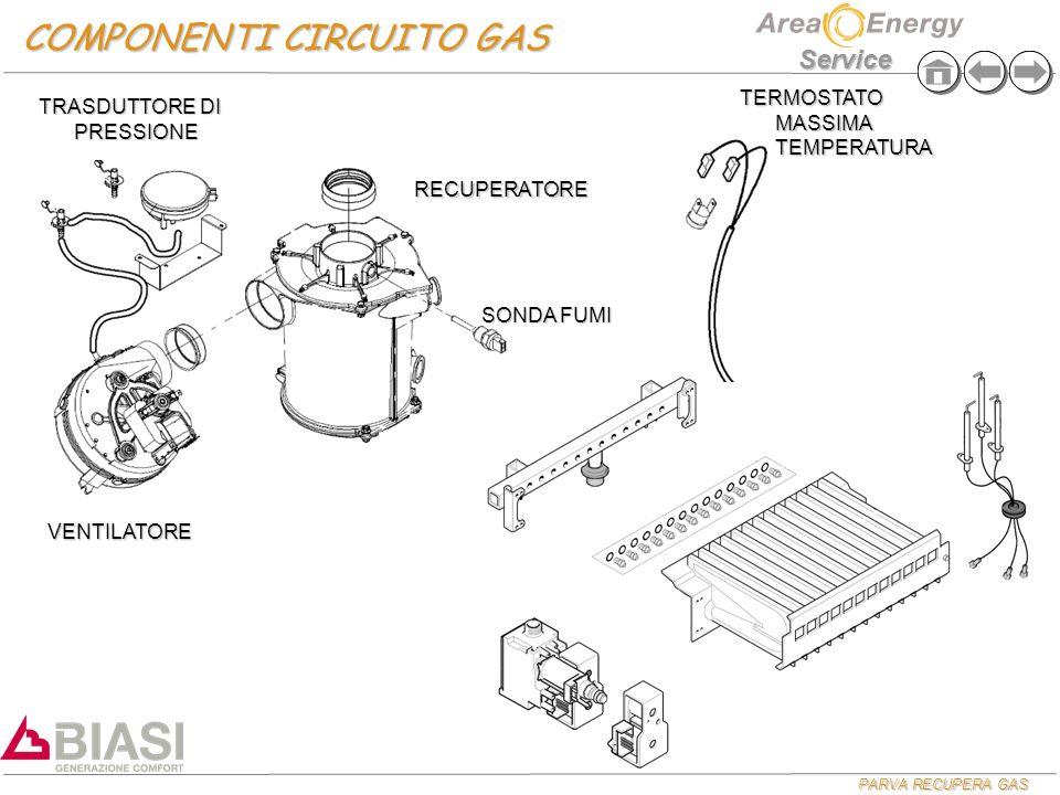 COMPONENTI CIRCUITO GAS