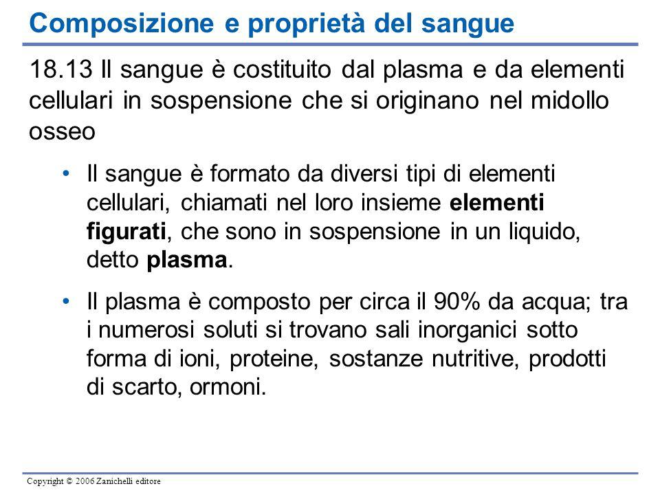 Composizione e proprietà del sangue
