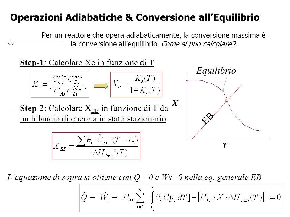 Operazioni Adiabatiche & Conversione all'Equilibrio