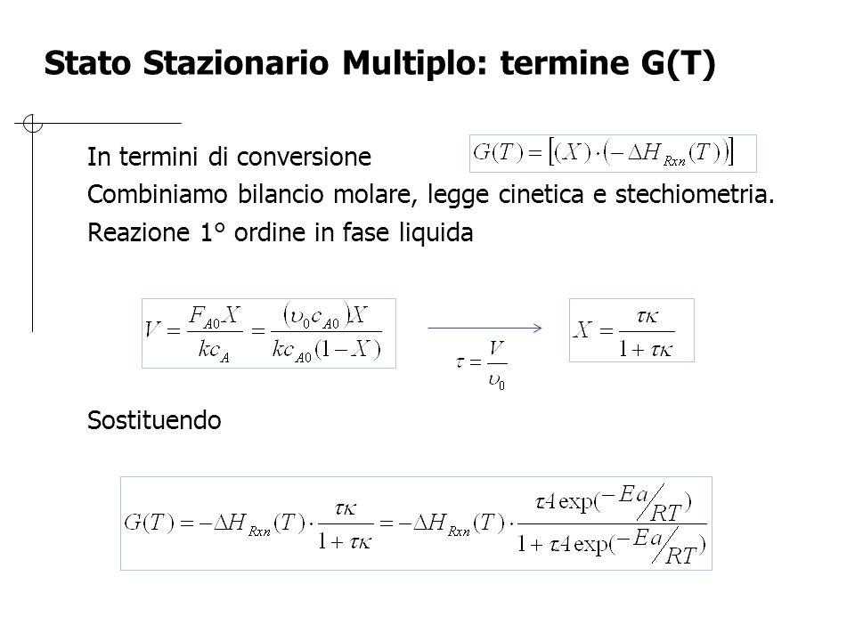 Stato Stazionario Multiplo: termine G(T)