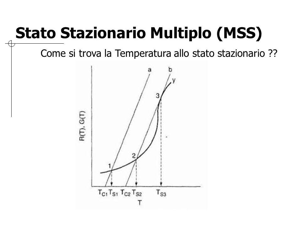 Stato Stazionario Multiplo (MSS)