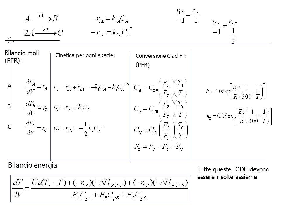 Bilancio energia Bilancio moli (PFR) :