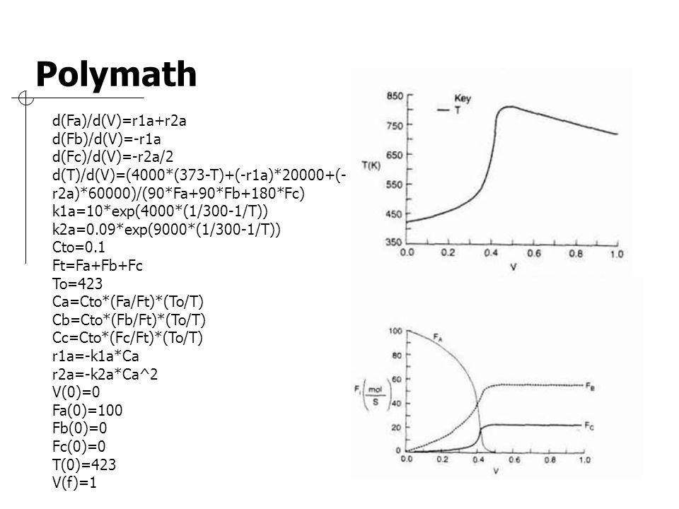 Polymath d(Fa)/d(V)=r1a+r2a d(Fb)/d(V)=-r1a d(Fc)/d(V)=-r2a/2