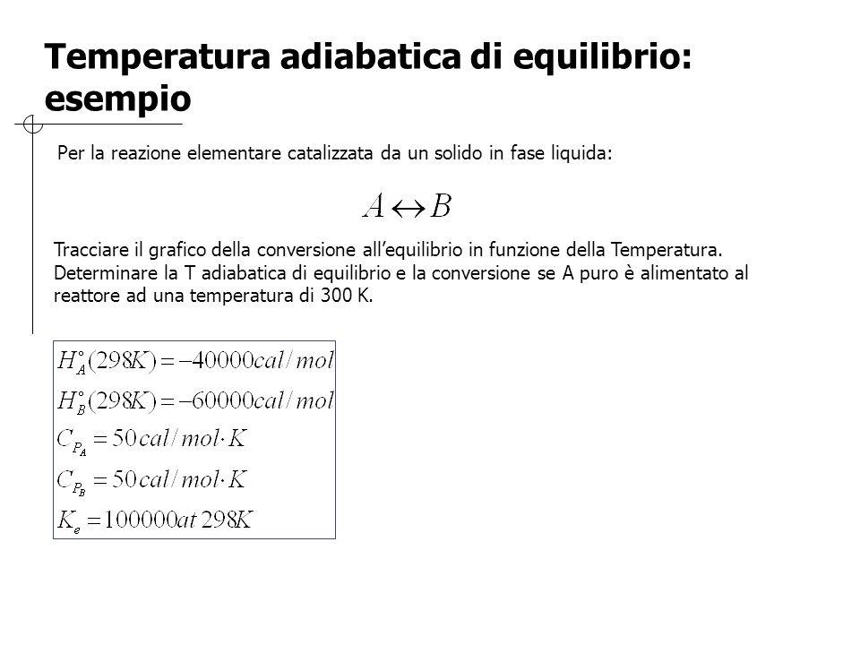Temperatura adiabatica di equilibrio: esempio