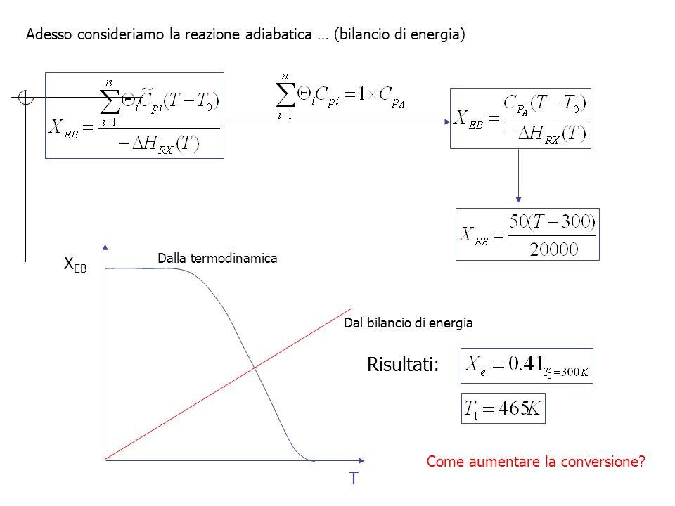 Adesso consideriamo la reazione adiabatica … (bilancio di energia)