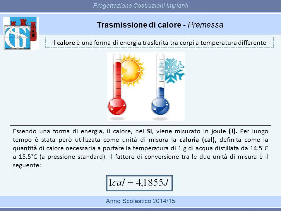 Trasmissione di calore - Premessa