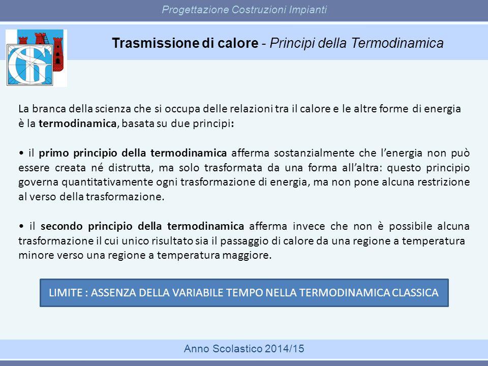 Trasmissione di calore - Principi della Termodinamica