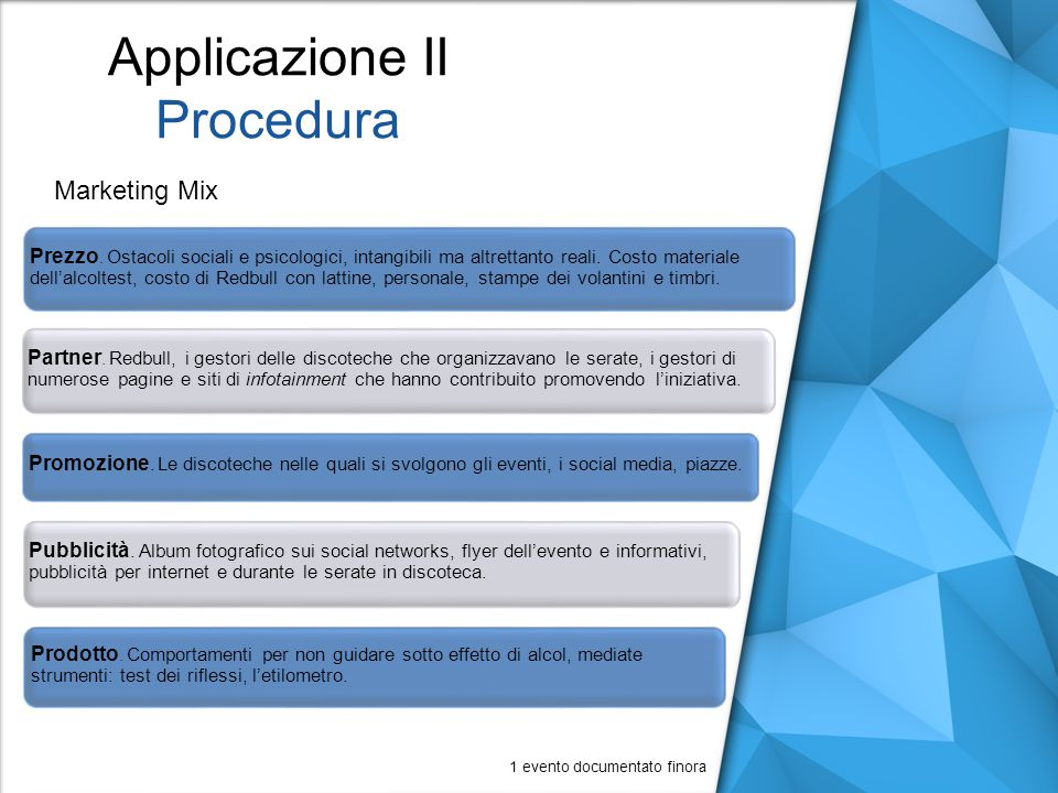 Applicazione II Procedura Marketing Mix
