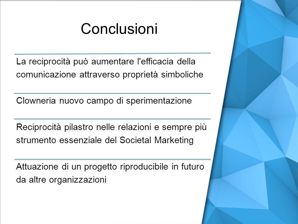 Conclusioni La reciprocità può aumentare l efficacia della comunicazione attraverso proprietà simboliche.