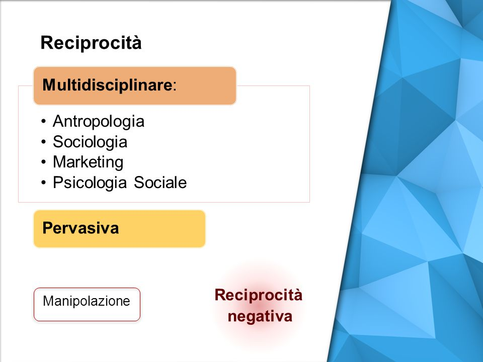Reciprocità Antropologia Sociologia Marketing Psicologia Sociale