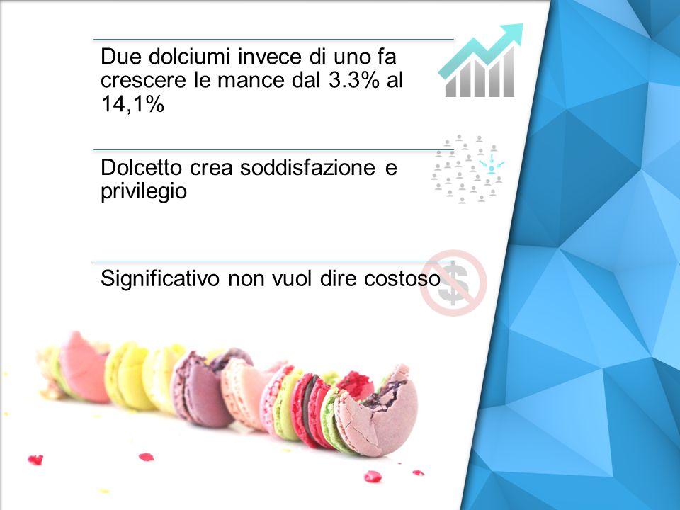 Due dolciumi invece di uno fa crescere le mance dal 3.3% al 14,1%