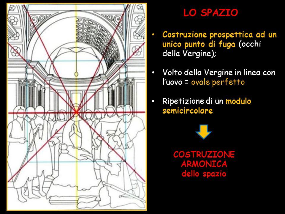 LO SPAZIO Costruzione prospettica ad un unico punto di fuga (occhi della Vergine); Volto della Vergine in linea con l'uovo = ovale perfetto.