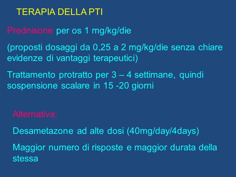 TERAPIA DELLA PTI Prednisone per os 1 mg/kg/die. (proposti dosaggi da 0,25 a 2 mg/kg/die senza chiare evidenze di vantaggi terapeutici)