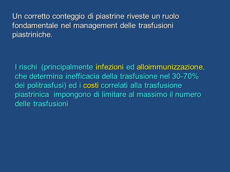 Un corretto conteggio di piastrine riveste un ruolo fondamentale nel management delle trasfusioni piastriniche.