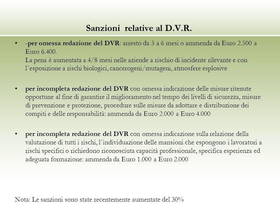 Sanzioni relative al D.V.R.