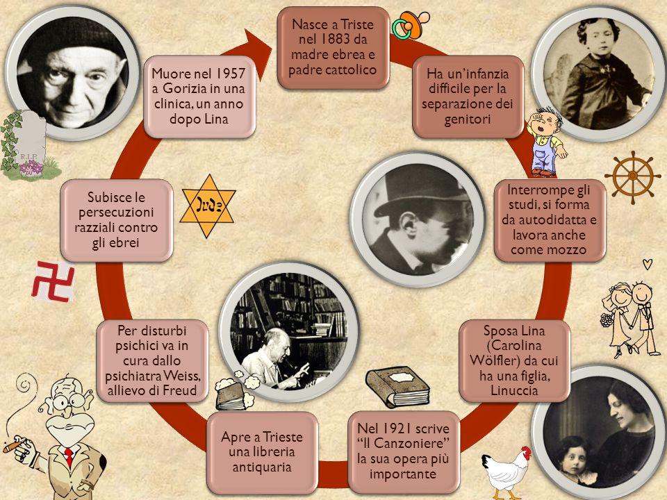 Nasce a Triste nel 1883 da madre ebrea e padre cattolico