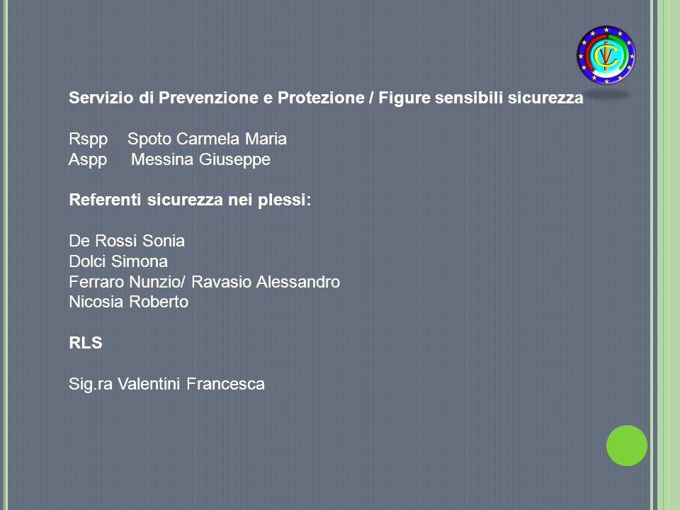 Servizio di Prevenzione e Protezione / Figure sensibili sicurezza