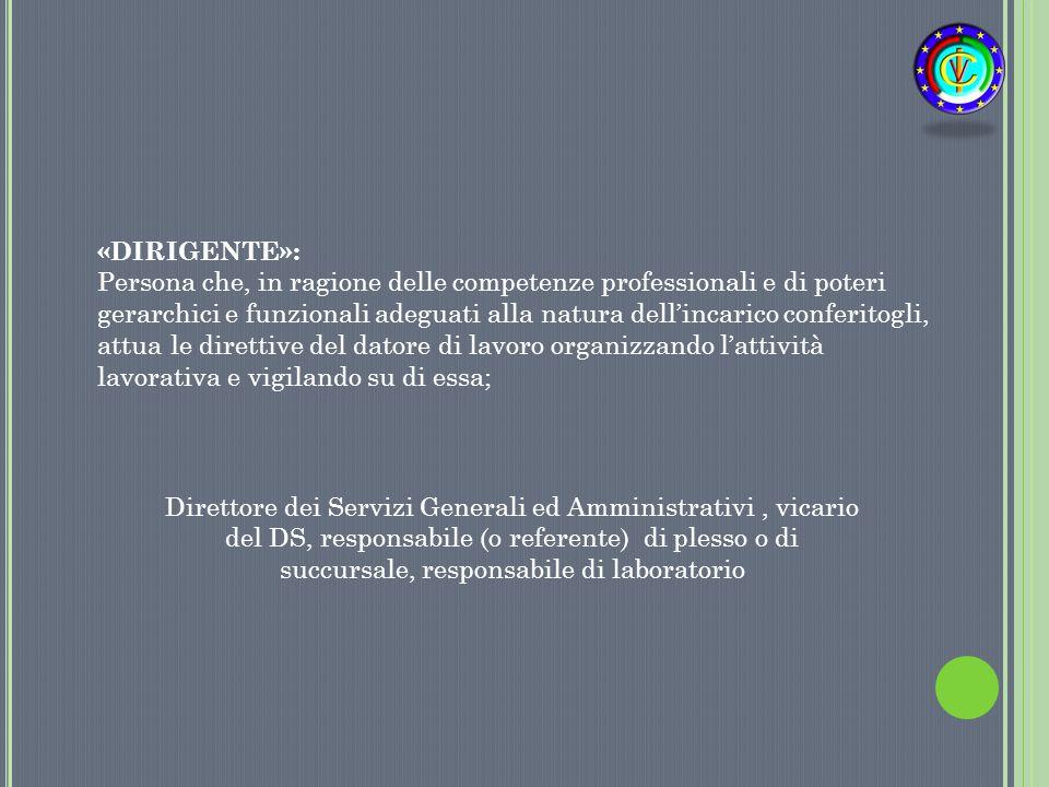 «DIRIGENTE»: