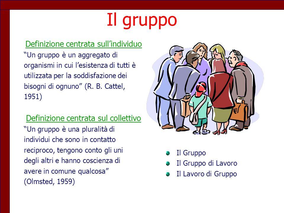 Il gruppo Definizione centrata sull'individuo