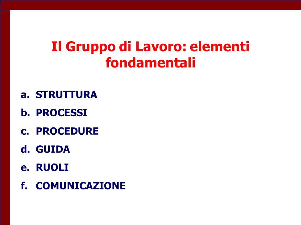 Il Gruppo di Lavoro: elementi fondamentali
