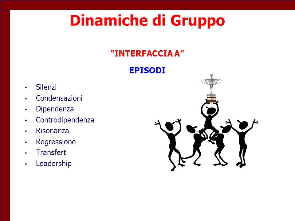 Dinamiche di Gruppo INTERFACCIA A EPISODI Silenzi Condensazioni