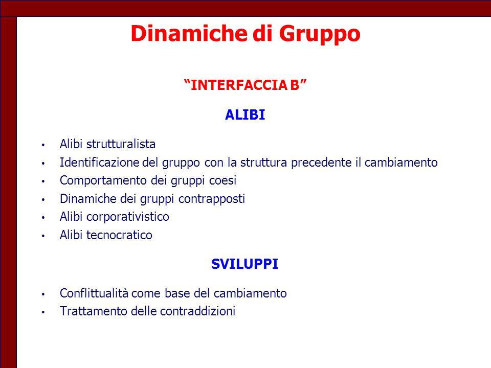 Dinamiche di Gruppo INTERFACCIA B ALIBI SVILUPPI