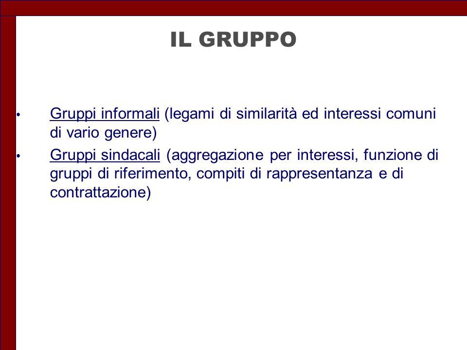 IL GRUPPO Gruppi informali (legami di similarità ed interessi comuni di vario genere)