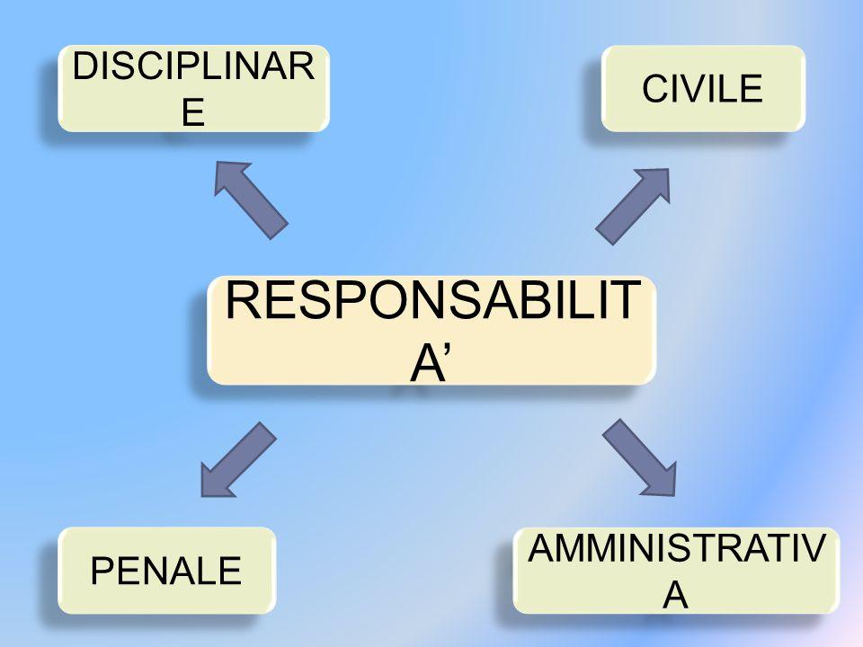 DISCIPLINARE CIVILE RESPONSABILITA' PENALE AMMINISTRATIVA