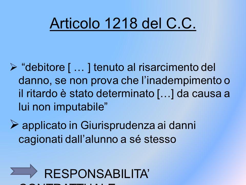Articolo 1218 del C.C.