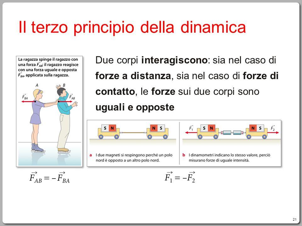 Il terzo principio della dinamica