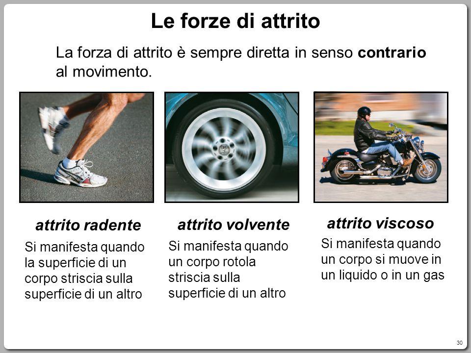 Le forze di attrito La forza di attrito è sempre diretta in senso contrario. al movimento. attrito radente.
