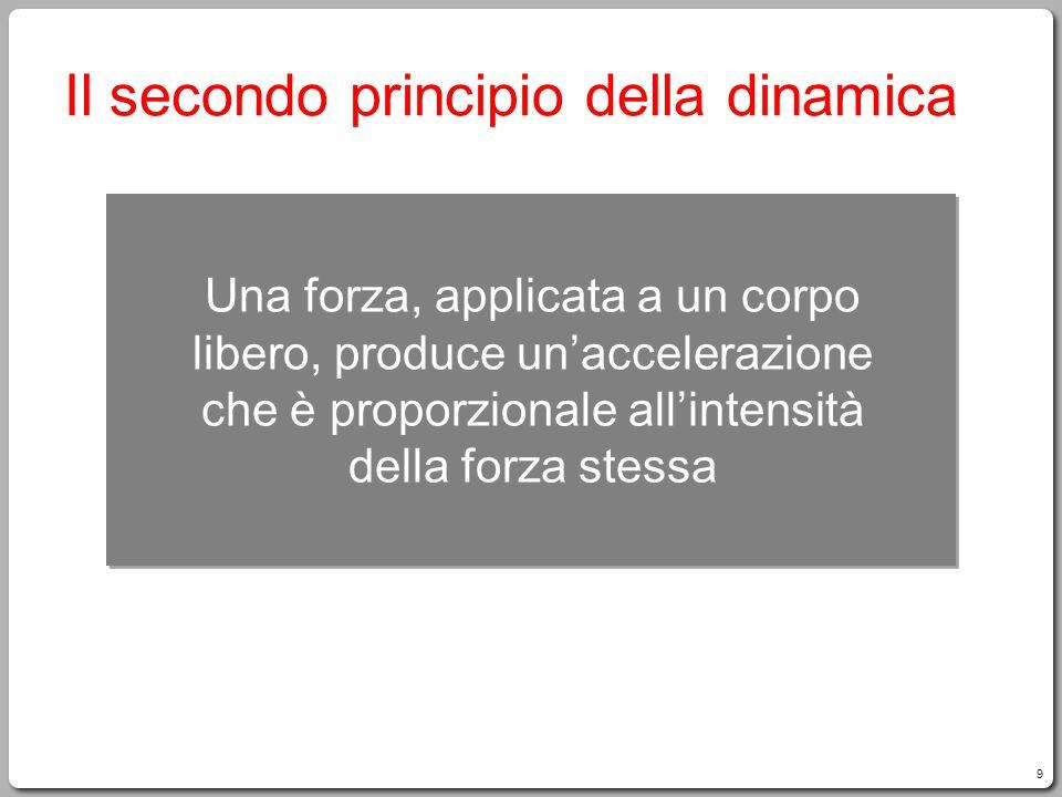 Il secondo principio della dinamica