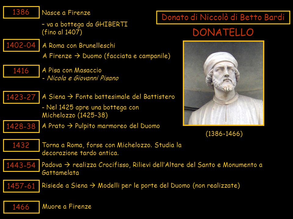 Donato di Niccolò di Betto Bardi