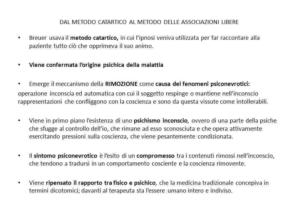 DAL METODO CATARTICO AL METODO DELLE ASSOCIAZIONI LIBERE