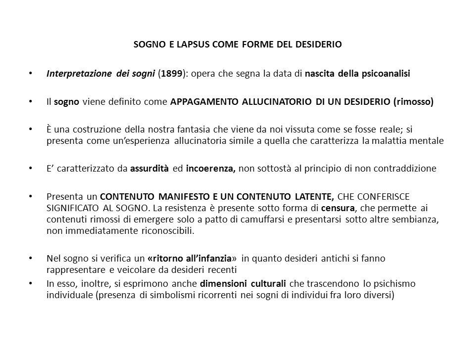 SOGNO E LAPSUS COME FORME DEL DESIDERIO