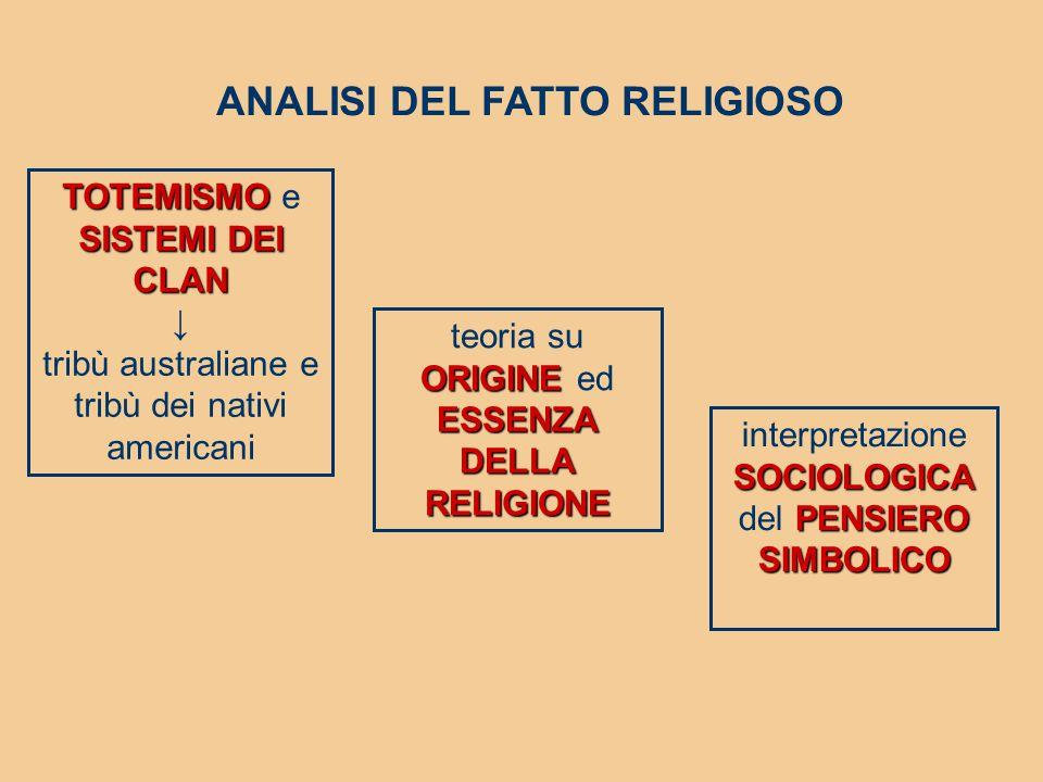 ANALISI DEL FATTO RELIGIOSO