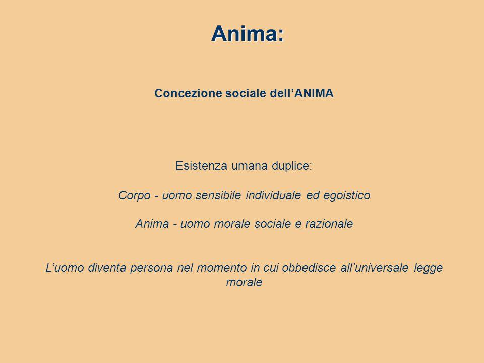 Concezione sociale dell'ANIMA