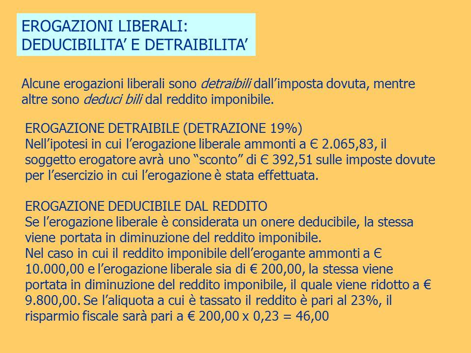 DEDUCIBILITA' E DETRAIBILITA'