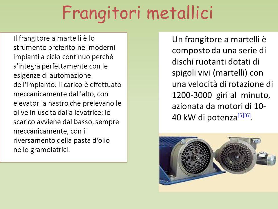 Frangitori metallici