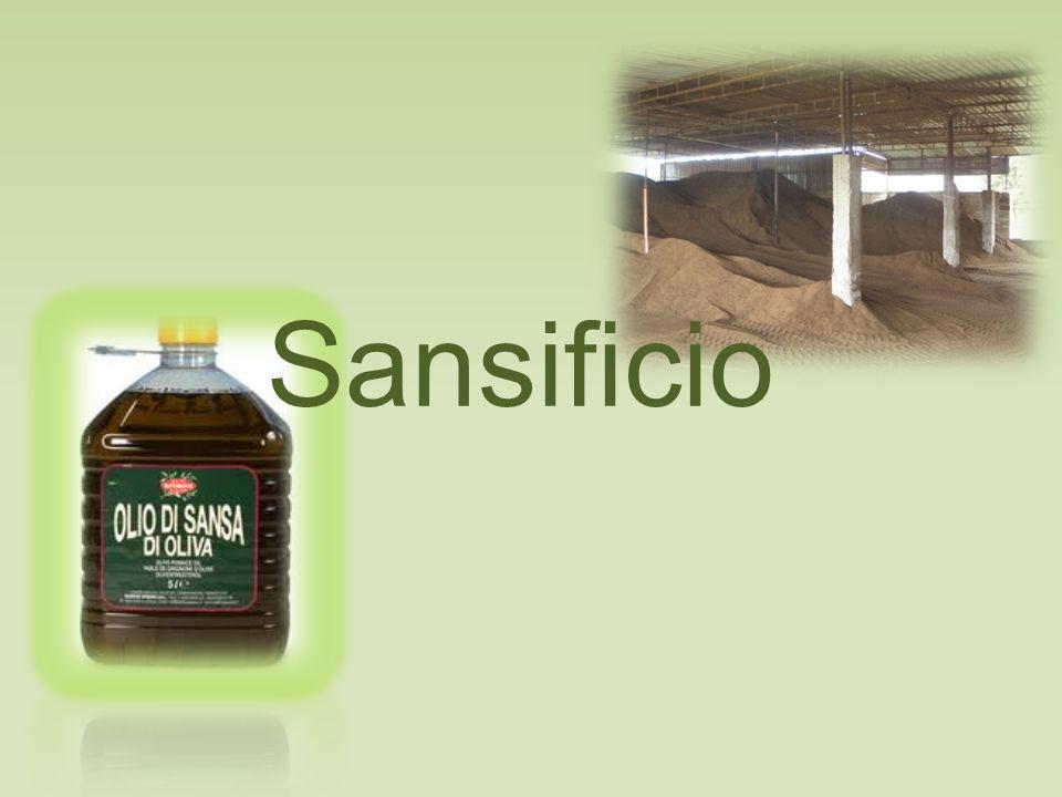 Sansificio